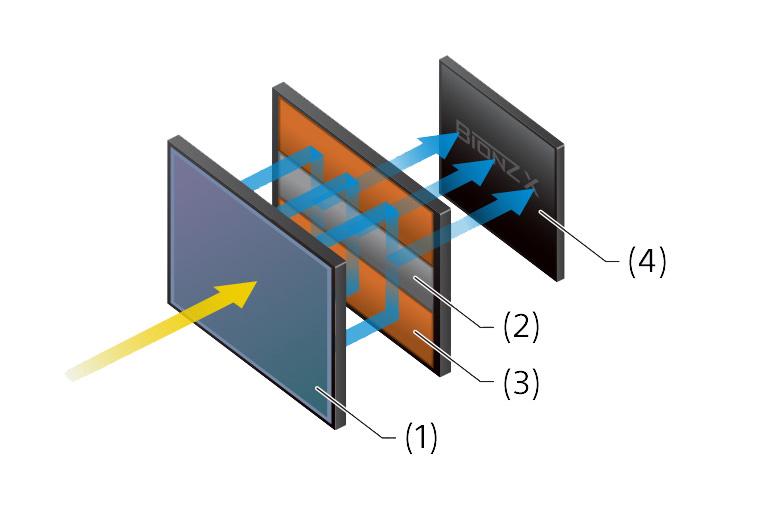Интегрированная система сенсор-память-процессор
