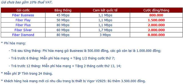 Lắp Đặt Internet FPT Phường Tân Thuận Tây 2