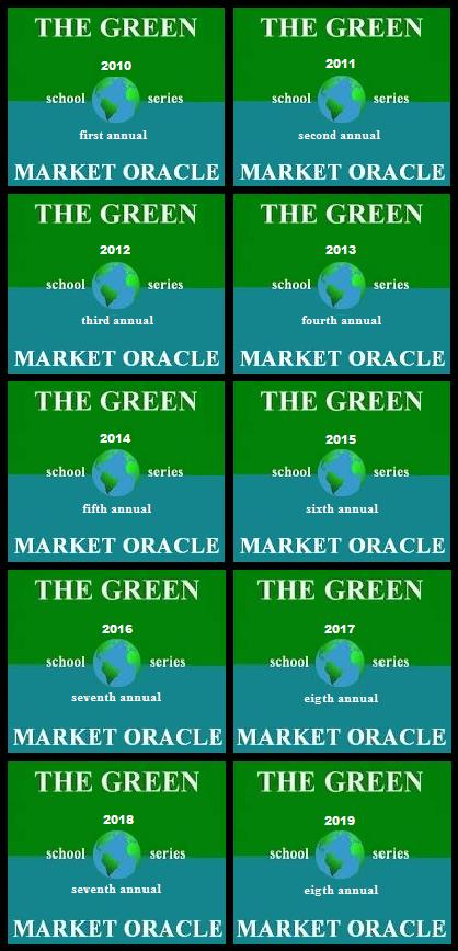 The GREEN MARKET ORACLE: Comprehensive Green School