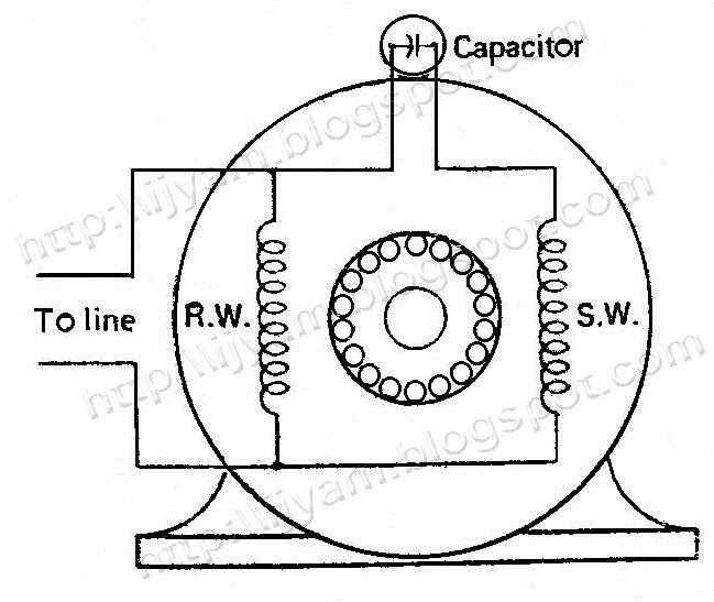 Electrical Control Circuit Schematic Diagram of Permanent Split Capacitor Motor   Technovation