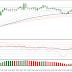 Market Analysis Nov. 18