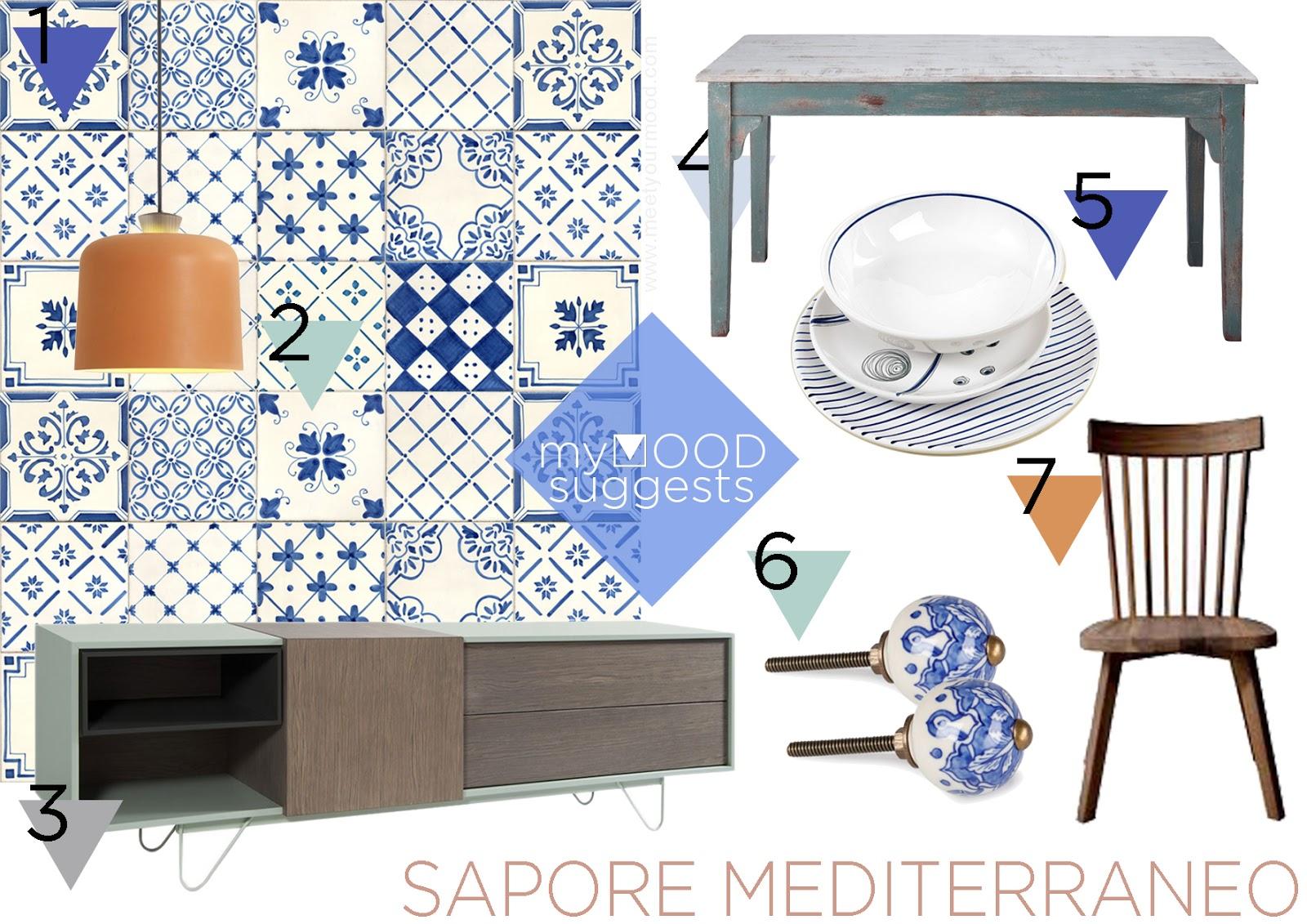 Piastrelle Decorate Stock   Piastrelle Decorate Spagnole Ceramic ...