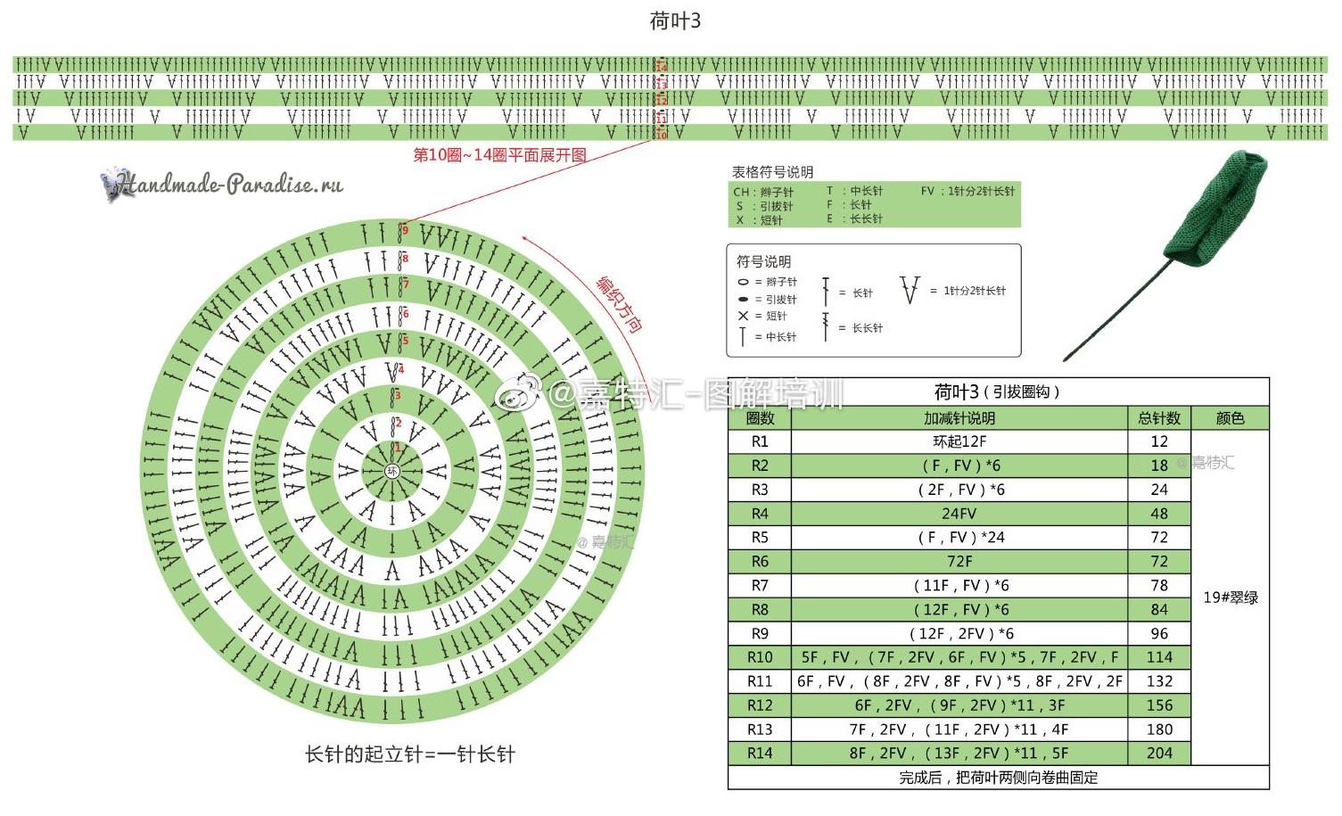 Схемы вязания лотосов (2)