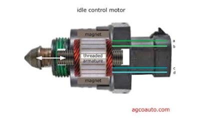 Pengertian dan Fungsi dari  ISC (Idle Speed Control) Pada Mobil?