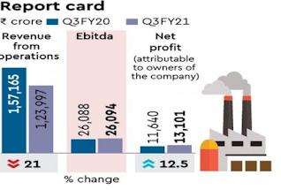 reliance-industries-ltd-net-profit-