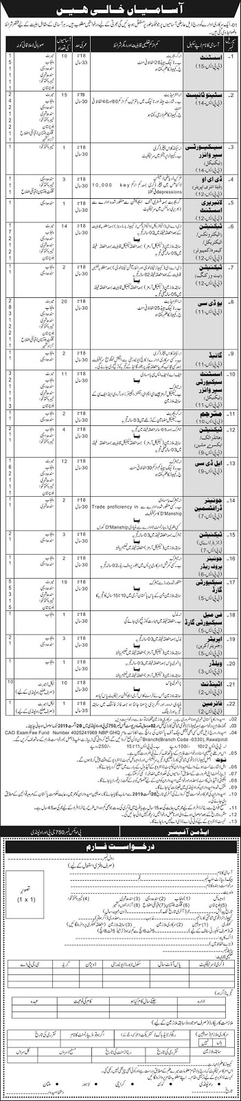 Advertisement for Government Department Jobs 2019
