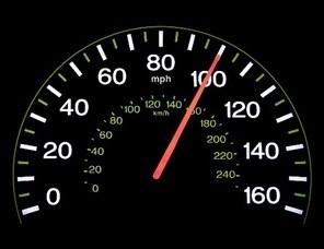 Jarak, Waktu, dan Kecepatan (Speedometer)
