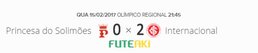 O placar de Princesa dos Solimões 0x2 Internacional pela Primeira Fase da Copa do Brasil 2017