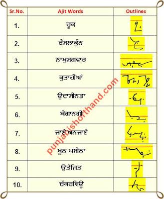 07-june-2020-punjabi-shorthand-outlines