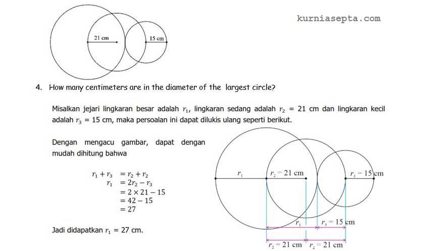 Soal Latihan KSN Matematika SD Paket 7 Tahun 2021 dan Kunci Jawabannya