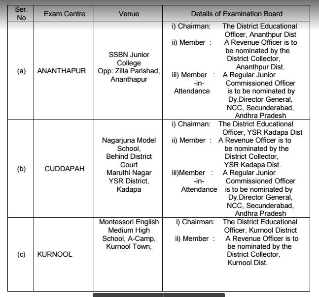 Kalikiri Sainik School Results