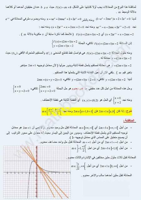 المناقشة البيانية لعدد إشارة حلول 2.jpg