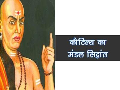 मण्डल सिद्धान्त कौटिल्य का  Mandal Sidhant Kautilya