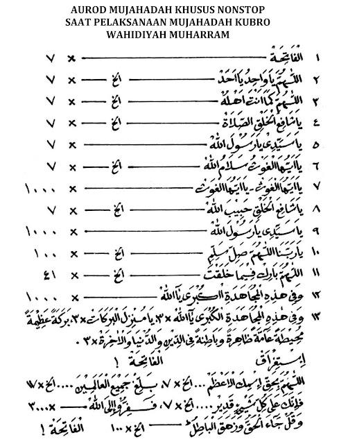 contoh Aurod Mujahadah Nonstop saat Pelaksanaan Mujahadah Kubro Wahidiyah dalam Bulan Muharram