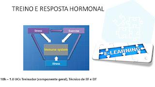 http://www.fitsalvador.com/p/e-hormonal.html