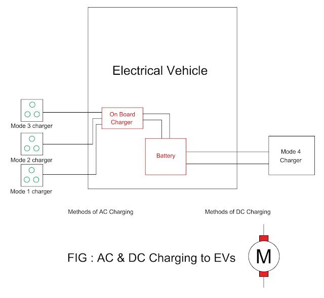 methods-of-ev-charging.png