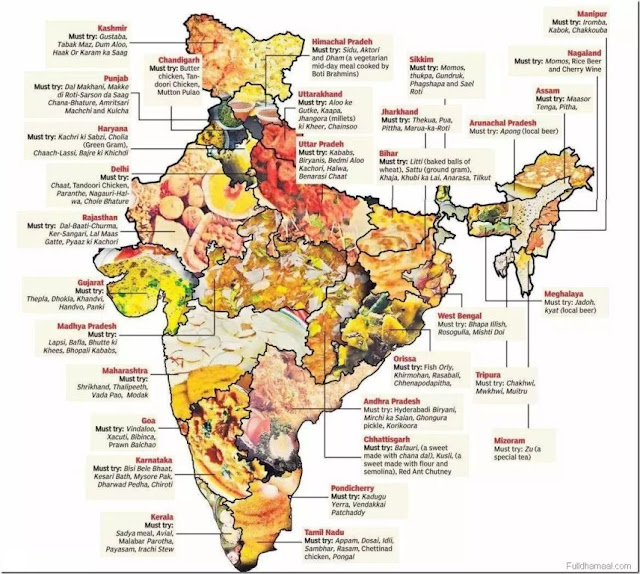 Indian state wise food list - conversation with MIMO