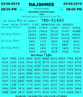 Goa Lottery Everest Ravi, Rajshree Bhushan Results 08