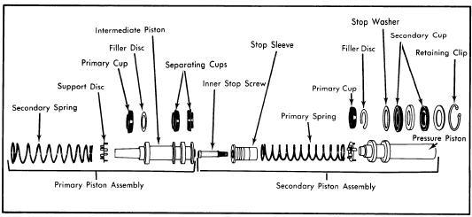 Audi Fox 197377 Brake Repair Guide Auto Motive Repair Guides