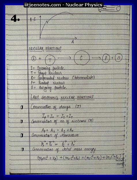 Nuclear Physics4