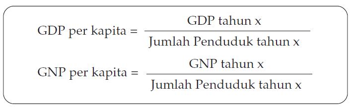 Pengertian Pendapatan Perkapita Ekonomi