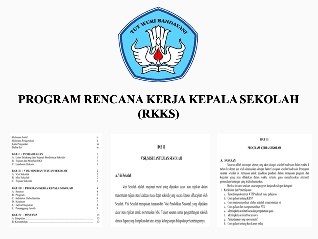 Penyusunan Program RKKS