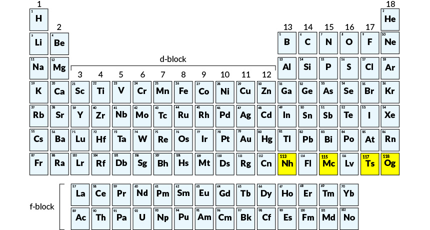 Awesome facts four newest elements on periodic table get names four newest elements on periodic table get names urtaz