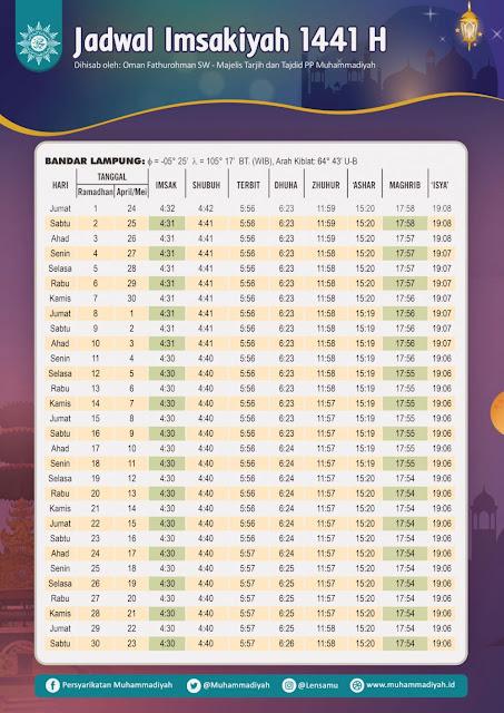 Jadwal Imsakiyah Ramadhan 1441 Hijriyah (2020) Bandar Lampung - PP Muhammadiyah