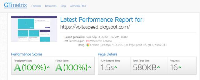 Volta Responsive Blogger Theme