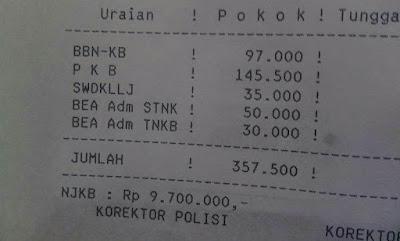 Contoh Perhitungan Biaya Balik Nama via uliansyah.or.id