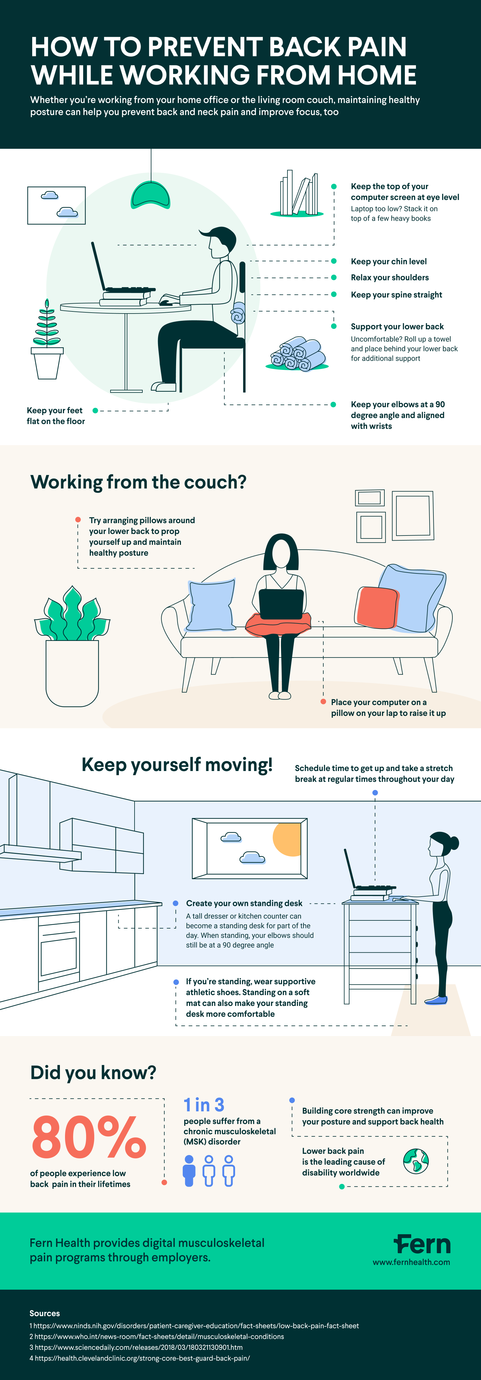 Avoiding Back Pain When Working from Home [Infographic]