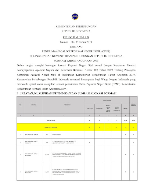 Penerimaan CPNS Kementerian Perhubungan Tahun Anggaran 2019