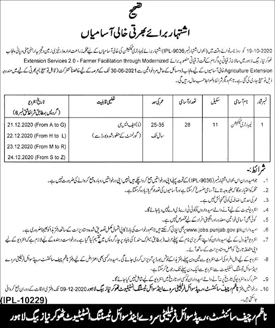 Agriculture Department Jobs in Pakistan