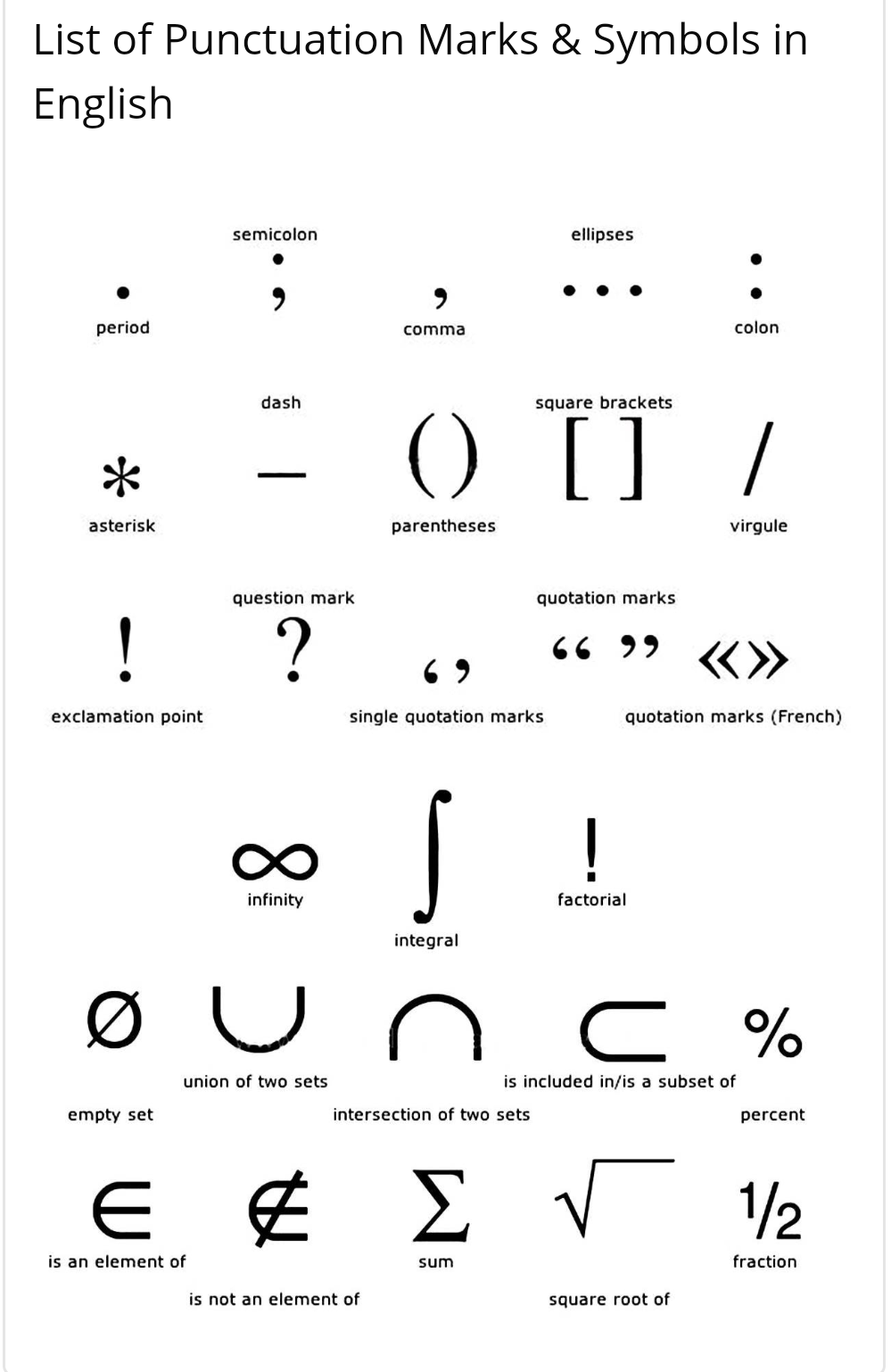 English Honori Garcia Punctuation Marks And Symbols