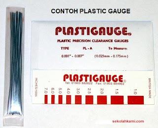 plastic gauge