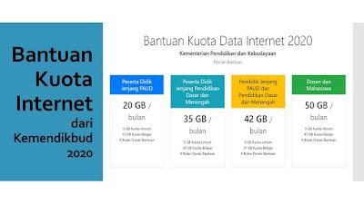 Rincian Bantuan Kuota Internet dari Kemendikbud 2020, Mahasiswa Dapat Kuota Lebih Banyak.
