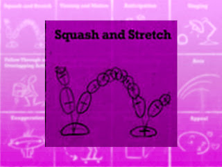 Squash and Stretch