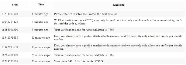 Melewati Verif WA Dengan Website SMS