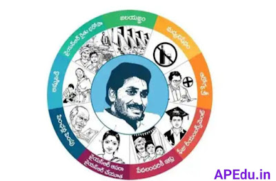 AP YSR  pension today