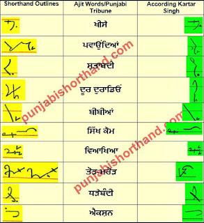 23-february-2021-ajit-tribune-shorthand-outlines