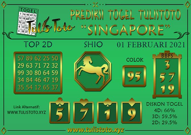 Prediksi Togel SINGAPORE TULISTOTO 01 FEBRUARI 2021