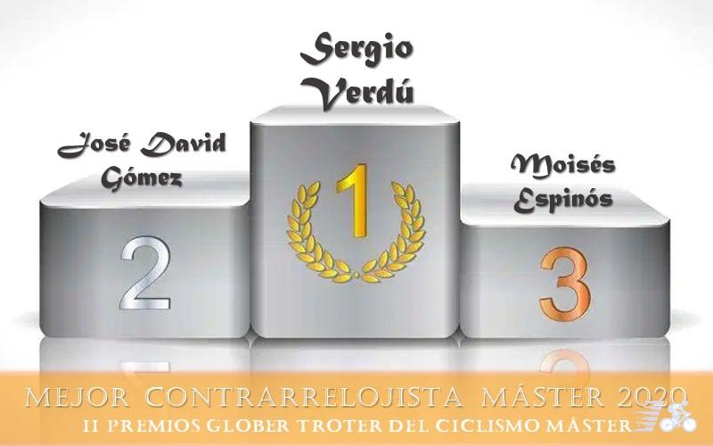 Premio y finalistas al Mejor Contrarrelojista Máster 2020