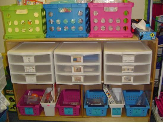 Classroom Organization Ideas First Grade ~ More on math manipulative storage clutter free classroom