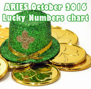 ARIES October 2016 Lucky Numbers