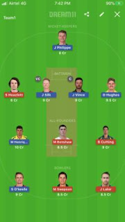 Dream 11 Prediction BRH vs SYS 9th Match BBL T20 Captain & Vice Captain
