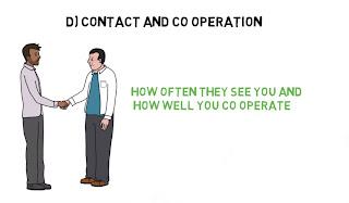 how to manipulate anyone