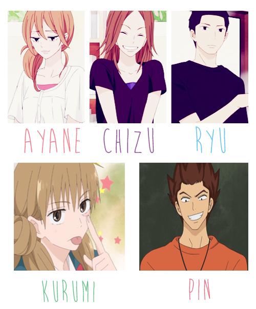 Kimi Ni Todoke 4 B L M Izle: Kimi No Todoke On Pinterest