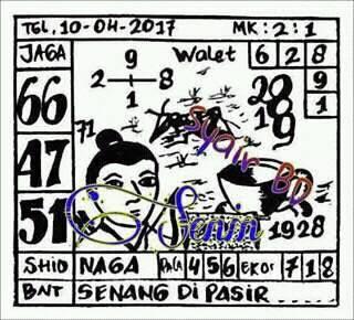 http://www.datatogel4d.com/2017/04/prediksi-togel-singapura-senin-10-04.html