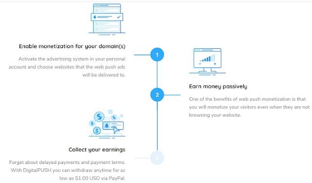 how to make money using push notification monetization