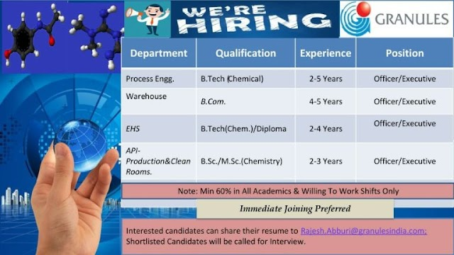 Granules India Ltd | Telephonic interview for Multiple Departments at Hyderabad | Send CV
